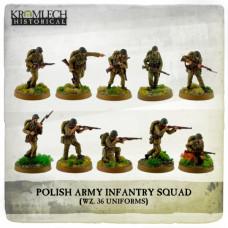 Polish Army Infantry Squad wz. 36 uniforms